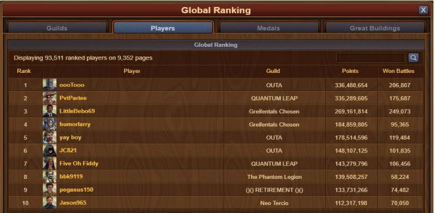 Forge of Empires Ranking Points